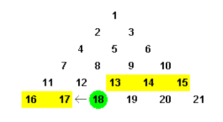 Pyramide Tournament - Example 1
