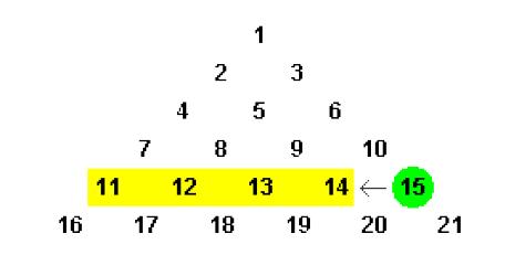 Pyramide Tournament - Example 2